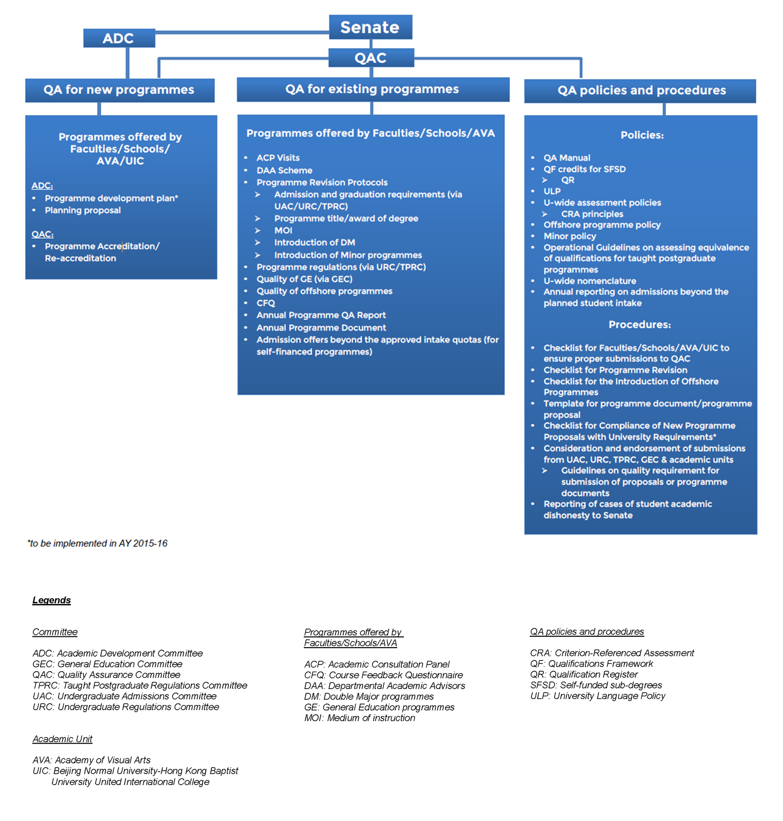 hkbu_academic_quality_flowchart